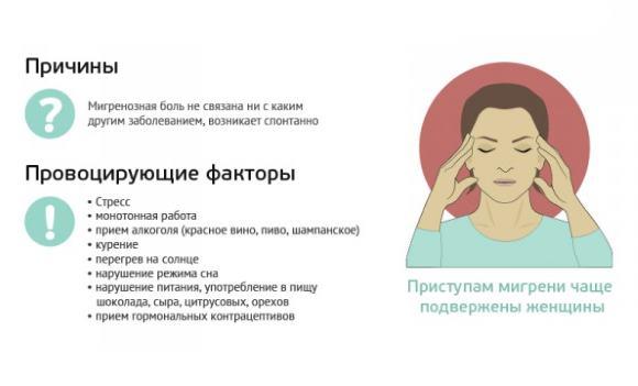Существуют определенные факторы, которые могут провоцировать приступ мигрени