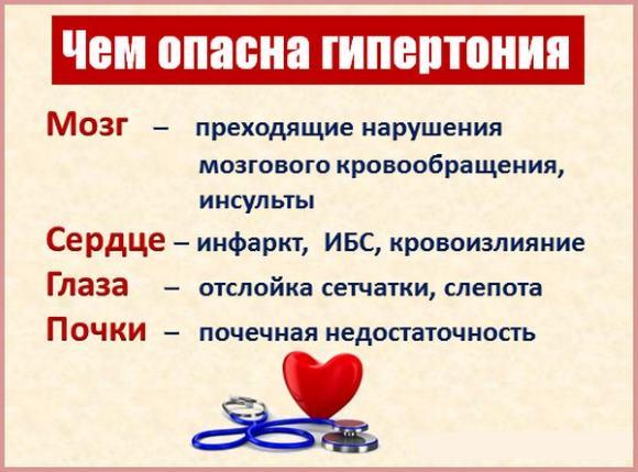 К чему приводит артериальная гипертнезия
