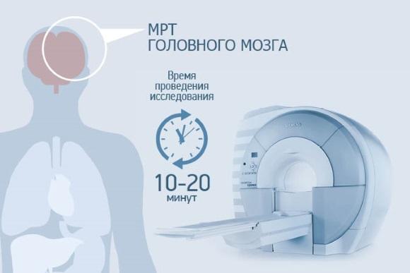 Магнитно-резонансное исследование головного мозга