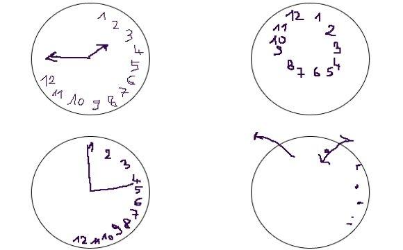 "Тест ""Рисование часов"""